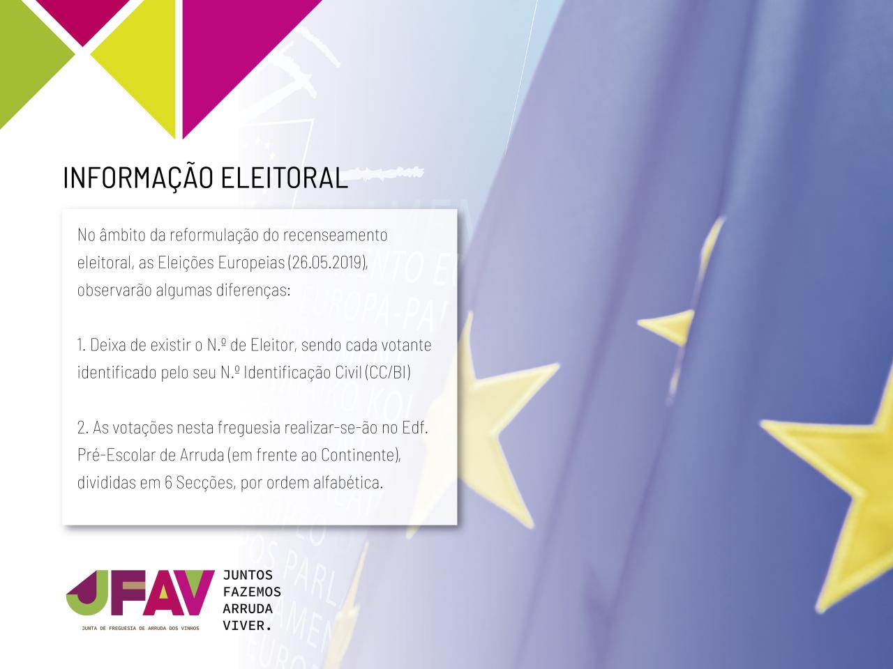 Eleições Europeias trazem novidades no recenseamento e votação